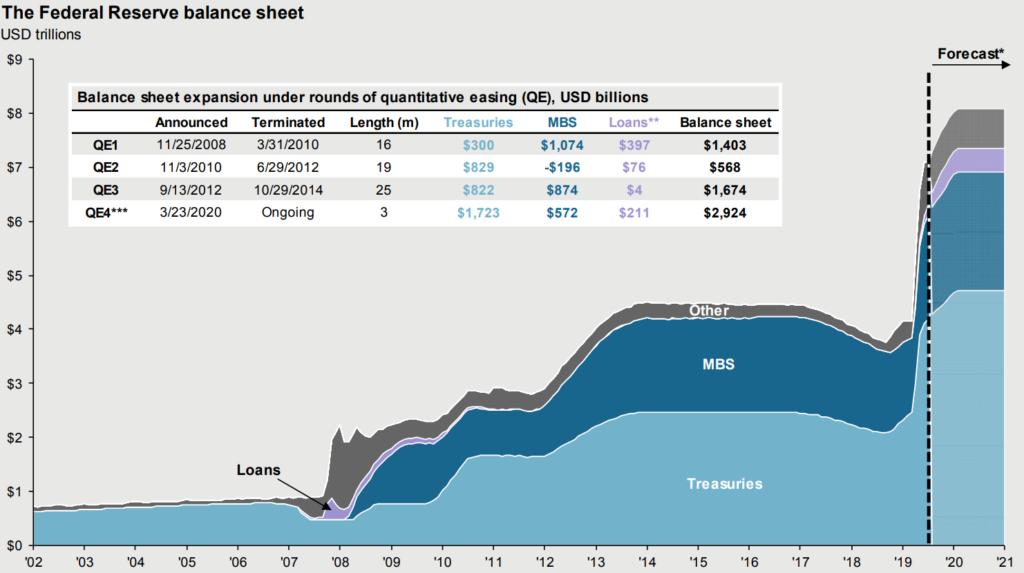 dluhopisové fondy 1